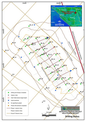 Figure 2: Kola Phase 2 drill hole plan showing progress to 30 June 2012. (CNW Group/Elemental Minerals Limited)