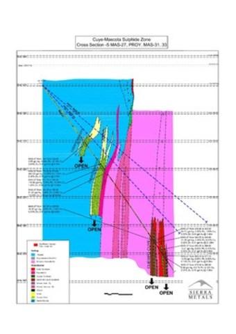 Figure 8 – Cross Section 5 (CNW Group/Sierra Metals Inc.)