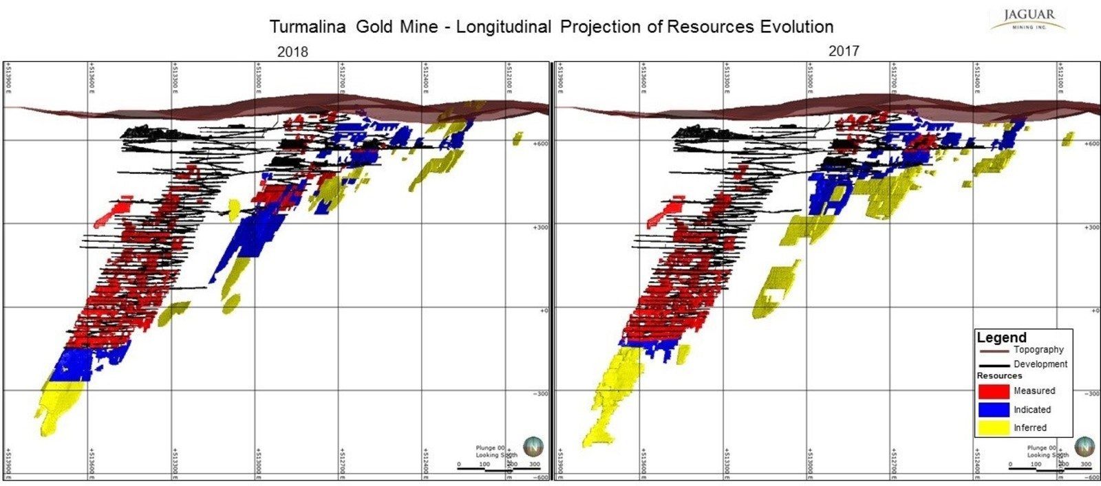 Figure 3: The distribution of Mineral Resources at Turmalina Gold Mine as at December 31, 2018, and December 31, 2017, seen from the hanging wall looking towards the south west.