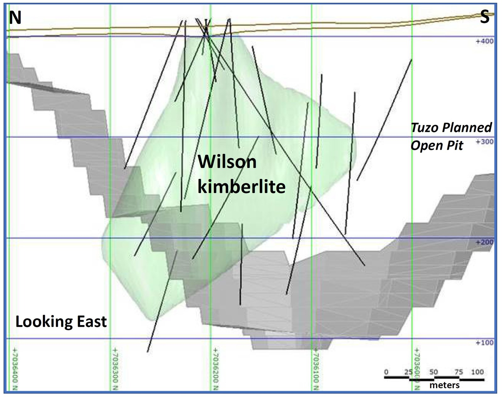Preliminary cross-sectional image of the Wilson kimberlite in green, looking east from Tuzo. Drill traces are as black lines. Lake surface and bottom sediments are outlined in brown. The proposed open pit profile for the Tuzo kimberlite is in gray. Elevations are in meters above sea level. Not all drill traces are shown.
