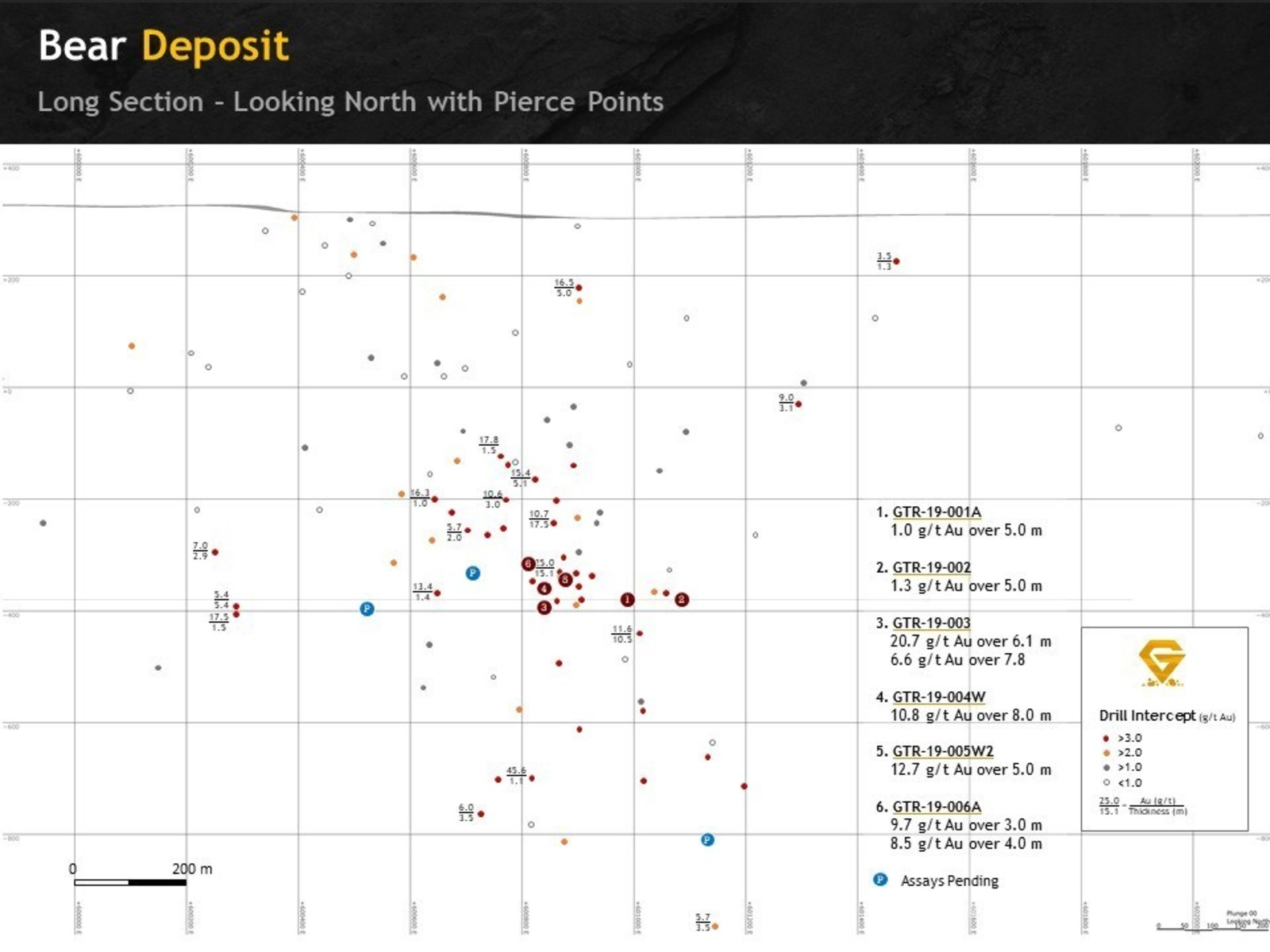 Figure 2. Bear Deposit hybrid long section looking north with drilling composites.