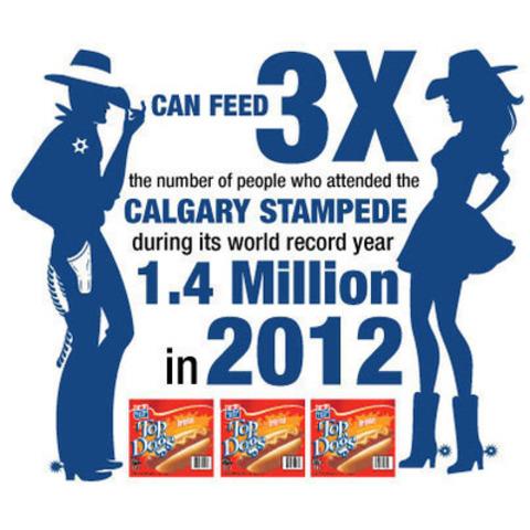 Infographie de Calgary (Groupe CNW/Les Aliments Maple Leaf Inc.)
