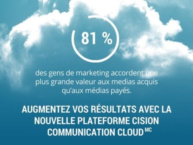 81 % des gens de marketing accordent une plus grande valeur aux medias acquis qu'aux médias payés. Augmentez vos résultats avec la nouvelle plateforme Cision Communication Cloud(MC) (Groupe CNW/Groupe CNW Ltée)