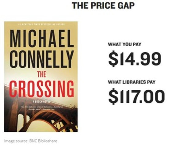 The Crossing by Michael Connelly (CNW Group/Canadian Public Libraries for Fair Ebook Pricing)
