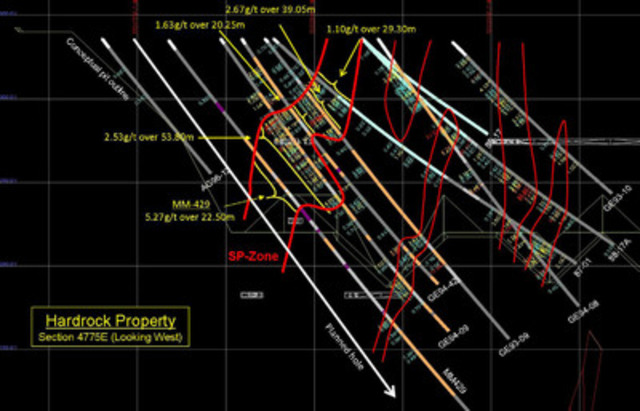 Figure 1: Section 4775E - Open Pit Drilling (CNW Group/Premier Gold Mines Limited)
