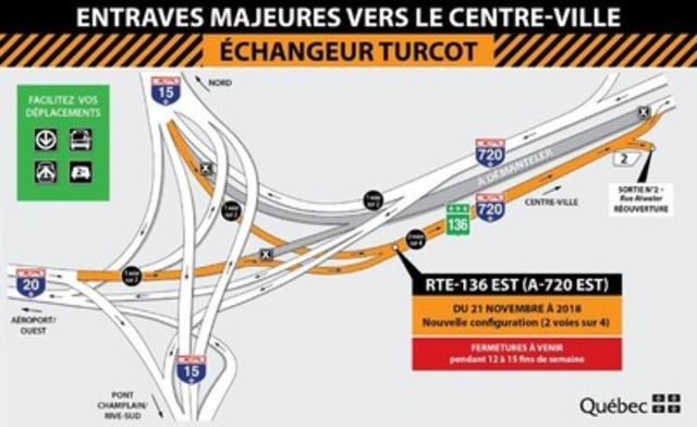Entraves majeures vers le centre-ville - Échangeur Turcot (Groupe CNW/Ministère des Transports, de la Mobilité durable et de l'Électrification des transports)