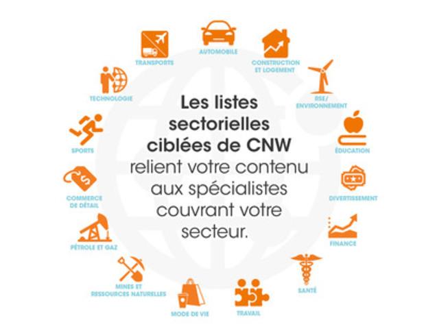 CNW ajoute 5 nouvelles Listes sectorielles ciblées pour assurer une diffusion électronique des communiqués de grande précision. (Groupe CNW/Groupe CNW Ltée)