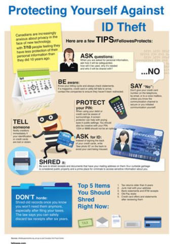 Fellowes Says Protect Yourself Against ID Theft (CNW Group/Fellowes Canada Ltd.)